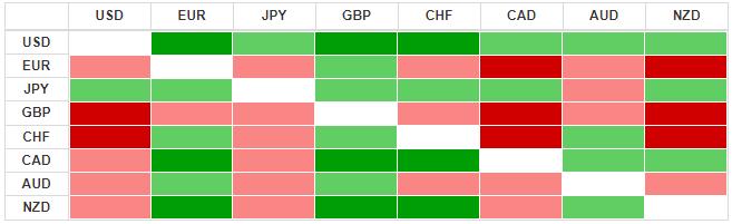 Thị trường ngoại hối hôm nay 24/1: Yen Nhật quay đầu giảm vì nhà đầu tư đã bình tĩnh hơn trước tin virus viêm phổi Vũ Hán - Ảnh 3.