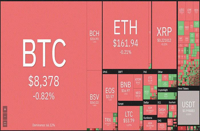Thị trường tiền ảo 'rực đỏ', giá Bitcoin tụt dốc - Ảnh 1.