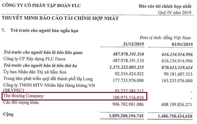 Tập đoàn FLC lần đầu ghi nhận khoản trả trước hơn 100 tỉ đồng cho Boeing  - Ảnh 1.