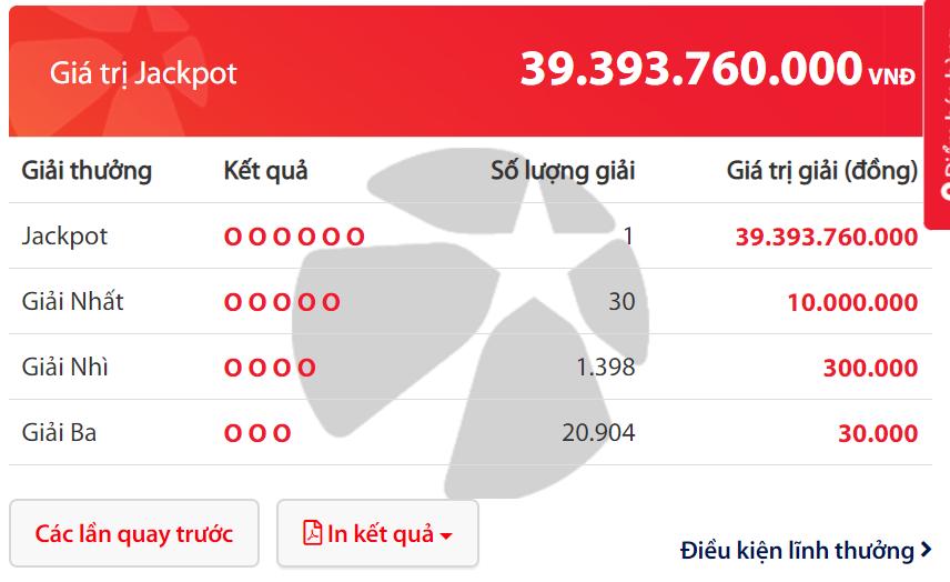 Kết quả Vietlott Mega 6/45 ngày 31/1: Jackpot 'nổ' tại mốc giá trị gần 39,4 tỉ đồng - Ảnh 2.