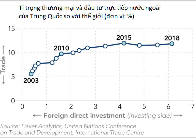 Nikkei: Dịch virus corona phơi bày mặt trái khi kinh tế thế giới phụ thuộc nặng nề vào Trung Quốc - Ảnh 2.
