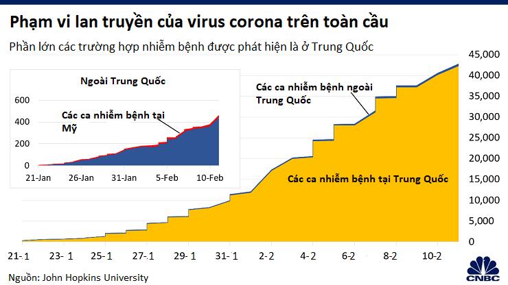 Virus corona dường như rất ít lây nhiễm cho trẻ em  - Ảnh 3.