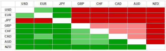Thị trường ngoại hối hôm nay 12/2: Bình luận của Chủ tịch Fed giúp đồng USD duy trì vị thế 'vịnh tránh bão' - Ảnh 3.
