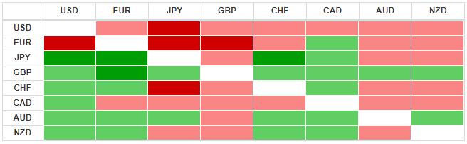 Thị trường ngoại hối hôm nay 13/2: Số ca nhiễm virus corona mới ở tâm dịch Hồ Bắc tăng đột biến, nhà đầu tư tìm đến yen Nhật - Ảnh 3.