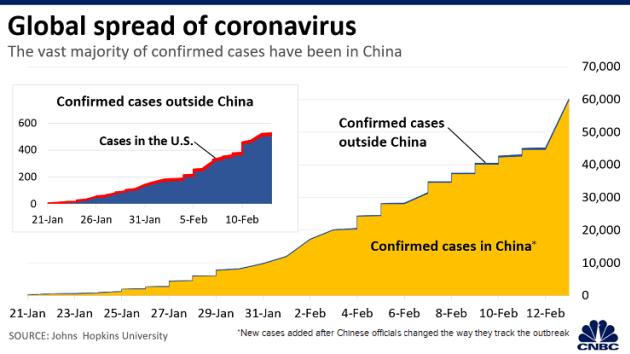 Ngân hàng lớn nhất Đông Nam Á cảnh báo sự bùng phát virus có thể làm giảm doanh thu năm nay - Ảnh 2.