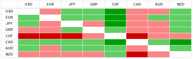 Thị trường ngoại hối hôm nay 14/2: Kinh tế khu vực EU đình trệ, đồng euro mất điểm nghiêm trọng - Ảnh 3.