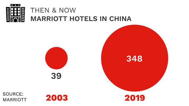 Trung Quốc thay đổi ra sao trong 17 năm giữa dịch SARS và virus corona - Ảnh 6.