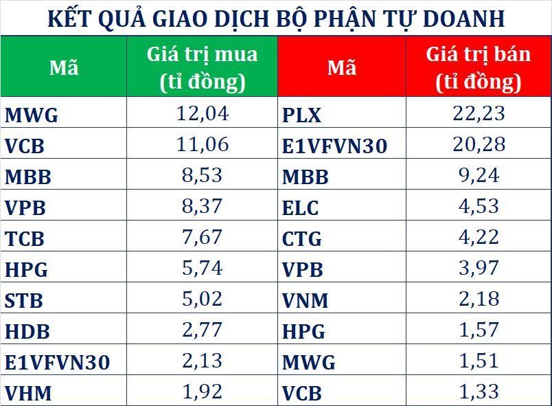 https://cdn.vietnambiz.vn/2020/2/17/d-1581897699099647984385.png