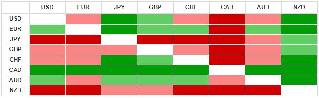 Thị trường ngoại hối hôm nay 17/2: Nhân dân tệ tăng điểm nhờ nỗ lực của PBoC, yen Nhật sụt giá vì GDP tụt dốc thê thảm - Ảnh 3.