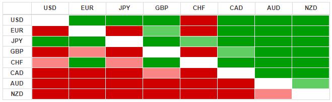 Thị trường ngoại hối hôm nay 18/2: Nhà đầu tư ngại rủi ro, đồng USD và bảng Anh dắt tay nhau tăng điểm - Ảnh 3.