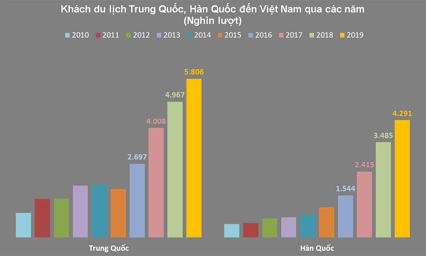 Việt Nam, điểm đến ưa thích của các nhà đầu tư Hàn Quốc - Ảnh 9.