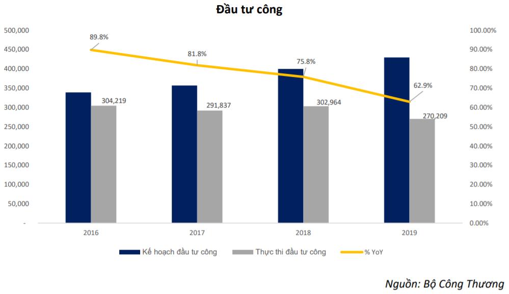 Những game đầu tư trên TTCK Việt Nam năm 2020 - Ảnh 4.