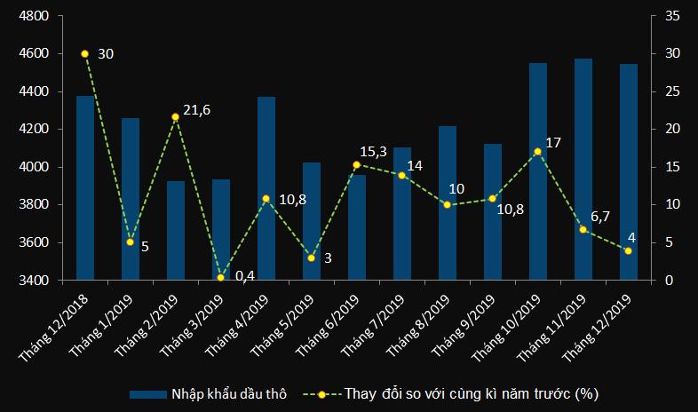 Những con số khổng lồ về ngành năng lượng Trung Quốc năm 2019 - Ảnh 5.