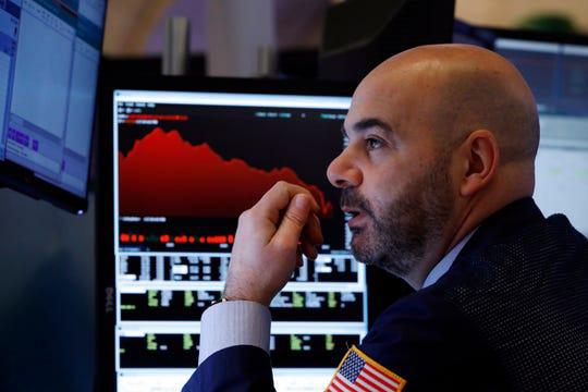 Chứng khoán Mỹ giảm mạnh nhất 12 năm, Dow Jones sụt hơn 2.000 điểm giữa cú sốc kép từ giá dầu và COVID-19 - Ảnh 1.