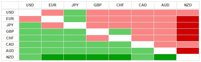 Thị trường ngoại hối hôm nay 11/3: Thiếu thông tin về gói kích thích kinh tế của Nhà Trắng, đồng USD đánh mất lợi thế so với yen Nhật - Ảnh 3.