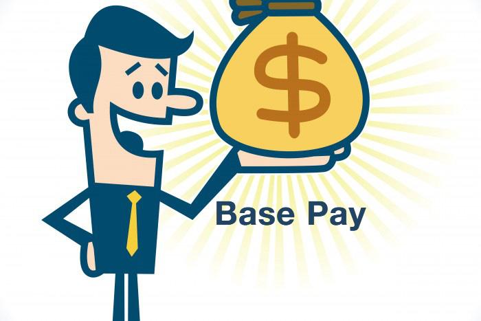 Lương cơ bản (Base Pay) là gì? Một số điểm cần lưu ý - Ảnh 1.