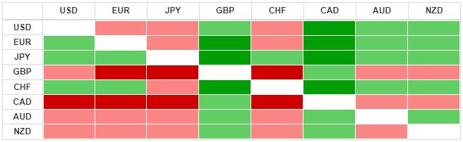 Thị trường ngoại hối hôm nay 16/3: Fed hạ lãi suất về mức 0, nhà đầu tư được khuyến nghị bán đồng USD - Ảnh 3.