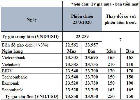 Giá USD trong nước tiếp tục tăng mạnh, USD chợ đen áp sát mốc 24.000 VND/USD - Ảnh 2.