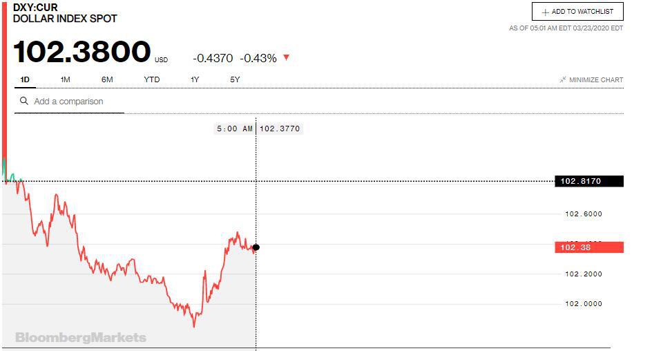 Giá USD trong nước tiếp tục tăng mạnh, USD chợ đen áp sát mốc 24.000 VND/USD - Ảnh 3.