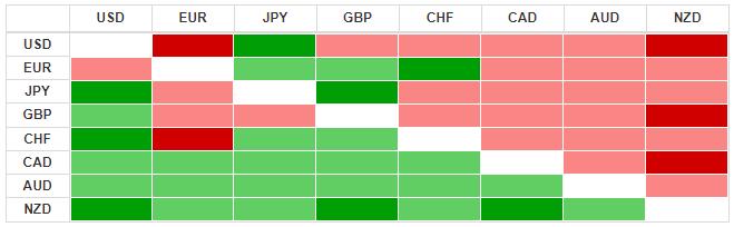 Thị trường ngoại hối hôm nay 23/3: Đồng USD vững như bàn thạch dù bị bán tháo mạnh sau thất bại của chính quyền ông Trump - Ảnh 3.