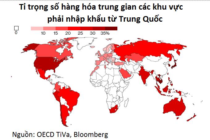 Kinh tế thế giới vật lộn giữa gọng kìm của cú sốc kép cung cầu - Ảnh 2.