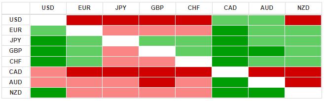 Thị trường ngoại hối hôm nay 5/3: Đồng USD cần Fed hạ lãi suất mạnh tay hơn? - Ảnh 3.