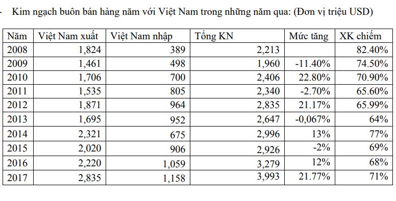 Thương vụ Việt Nam tại Philippines - Ảnh 2.