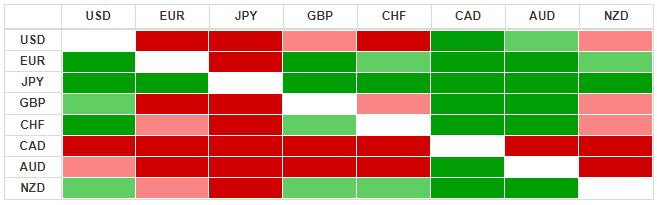 Thị trường ngoại hối hôm nay 9/3: Giá dầu thô lao dốc 30%, khiến đồng USD giảm gần 3% so với yen Nhật - Ảnh 3.
