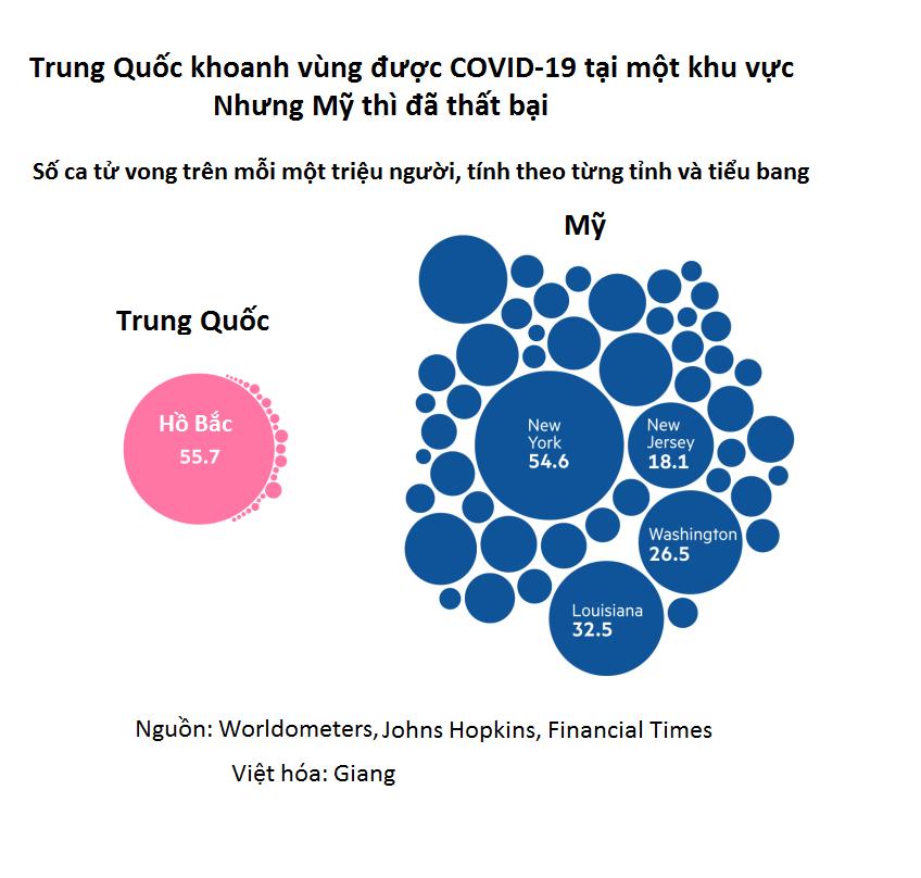 Trung Quốc khẳng định 'công khai, minh bạch' về COVID-19, tố ngược lại Mỹ đang muốn đánh lạc hướng dư luận - Ảnh 3.