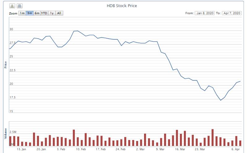 Giá cổ phiếu ngân hàng giảm sâu: Người bán cổ phiếu quĩ cho nhân viên, kẻ chi tiền mua vào - Ảnh 1.
