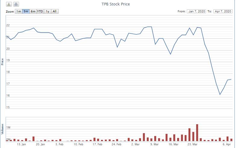 Giá cổ phiếu ngân hàng giảm sâu: Người bán cổ phiếu quĩ cho nhân viên, kẻ chi tiền mua vào - Ảnh 2.