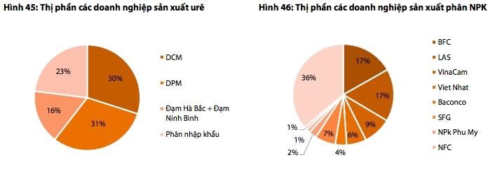 luat sua doi thue vat va chuyen thoai von se dan dat co phieu phan bon trong nam 2018