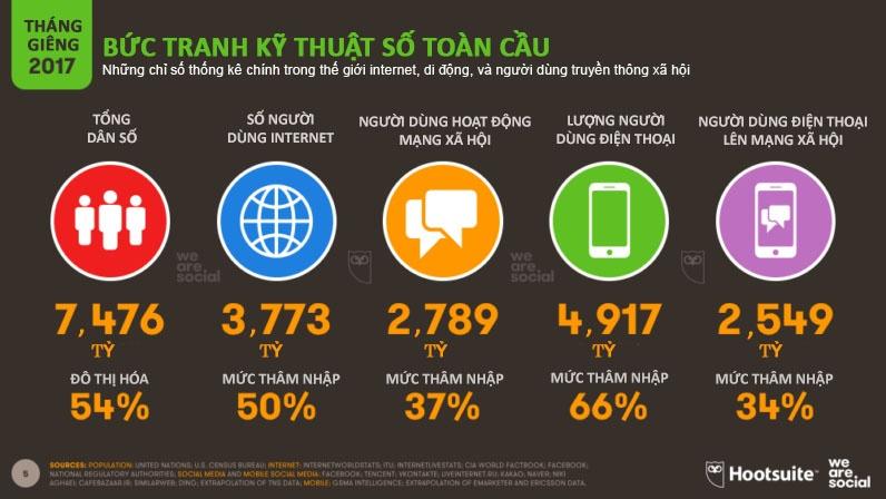 infographic nhung dieu dien ra tren internet trong 1 phut