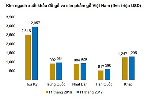 bvsc go duc thanh gdt tiep tuc duy tri tang truong on dinh nam 2018