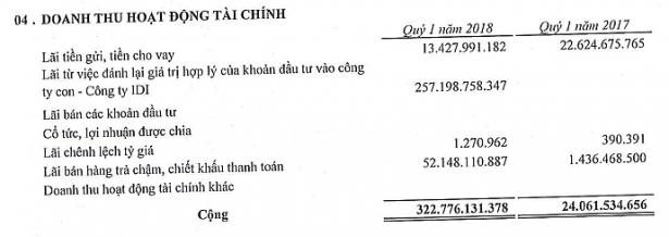 asm tang 28 bat chap vn index giam hon 140 diem tu thang 4 day co phai ly do