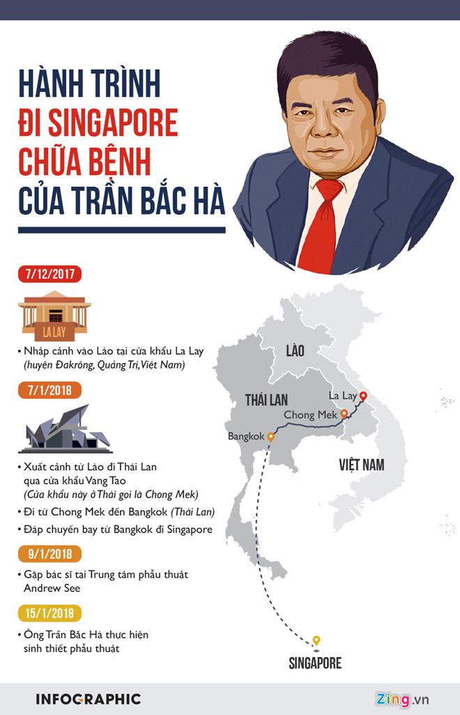 ong tran bac ha di singapore chua benh bang duong nao