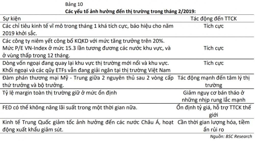 vn index co the tang len 960 diem trong thang 2 ndt luu y dieu gi truoc khi xuong tien dau nam ky hoi