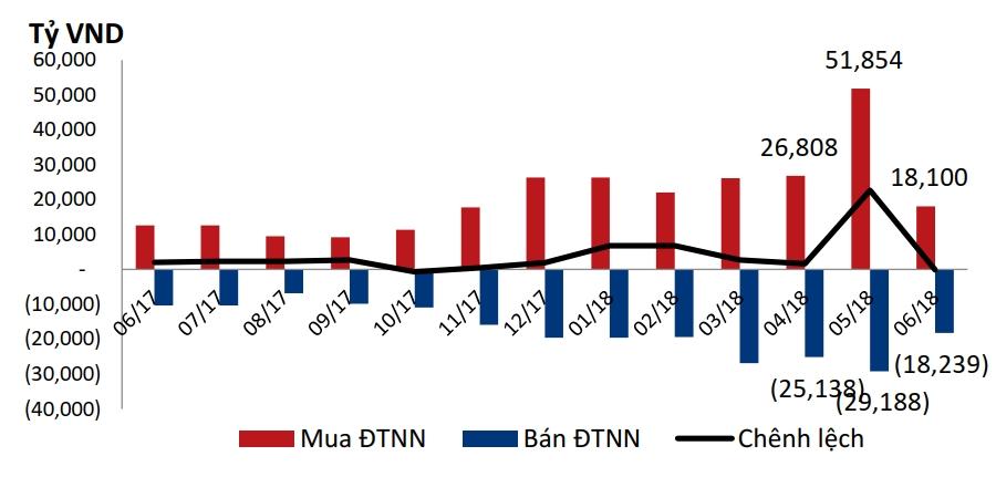 chung khoan bsc du bao vn index co the tang len 1000 diem trong thang 7