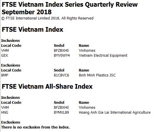 Index Series 2018