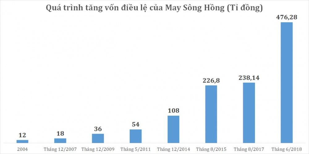 tuan toi don vi thi cong cho ong lon vingroup sungroup muong thanh chao san hose