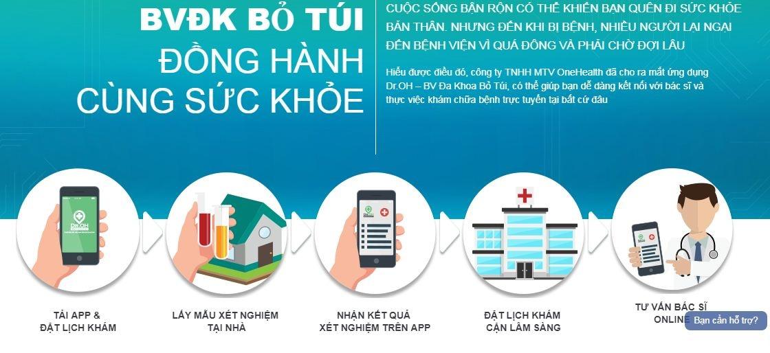 nhung y tuong khoi nghiep cong nghe noi bat tai techfest vietnam 2018