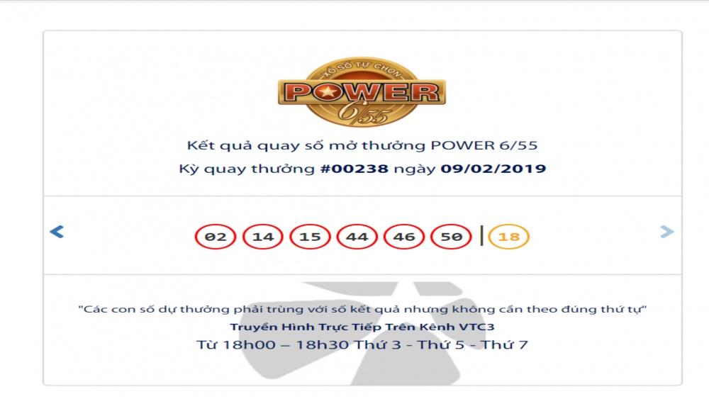 ket qua vietlott power 655 ngay 92 treo gia cao 46 ti dong jackpot 1 tiep tuc cho doi chu nhan moi