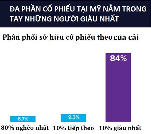 duoc ong trump giam thue doanh nghiep my don 1000 ti usd mua co phieu qui chu khong tai dau tu