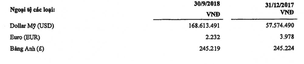 cuoi qui iii pvs giu gan 170 trieu usd trong tai khoan