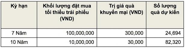 truoc them ban von cho keb hana bank bidv chao ban 4000 ti dong trai phieu